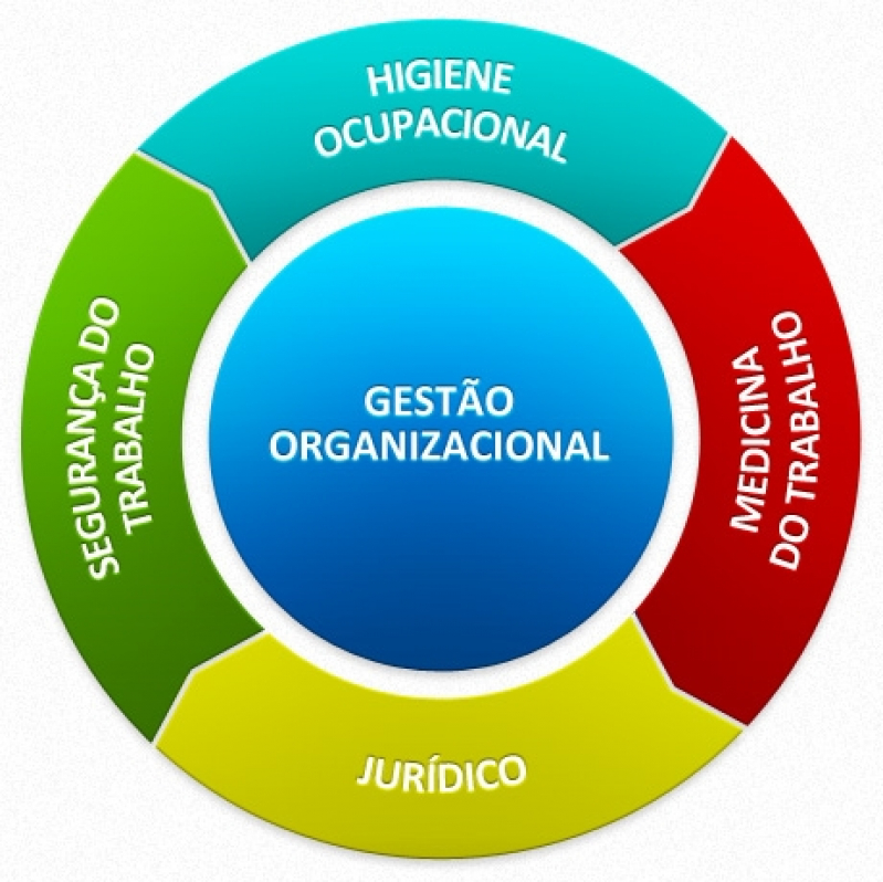 Regularização de Documentação Imóvel no Jardim Paulista - Regularização de Construção em Imóvel