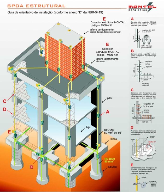 Regularização de Registro de Imóvel Santana - Regularização de Construção em Imóvel