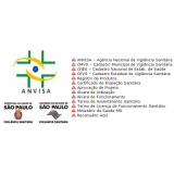 alvarás de licenciamentos de empresa Vila Prudente