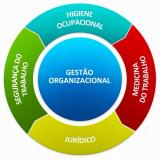 regularização de documentação imóvel em Guarulhos